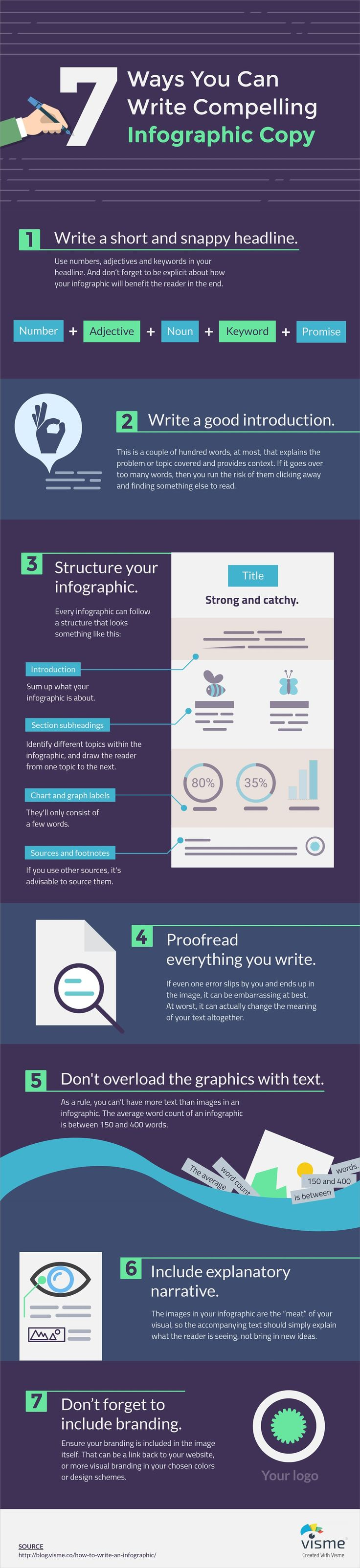 7 Ways You Can Write Compelling Infographic Copy - #Infographic