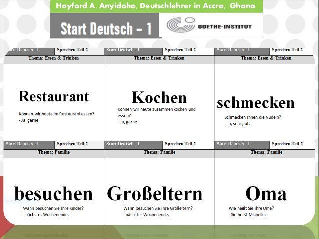 Start Deutsch A1 exam Sprechen teil 2 | Exam, German