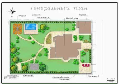 планировка дачного участка 10 соток схема фото: 22 тыс изображений найдено в Яндекс.Картинках