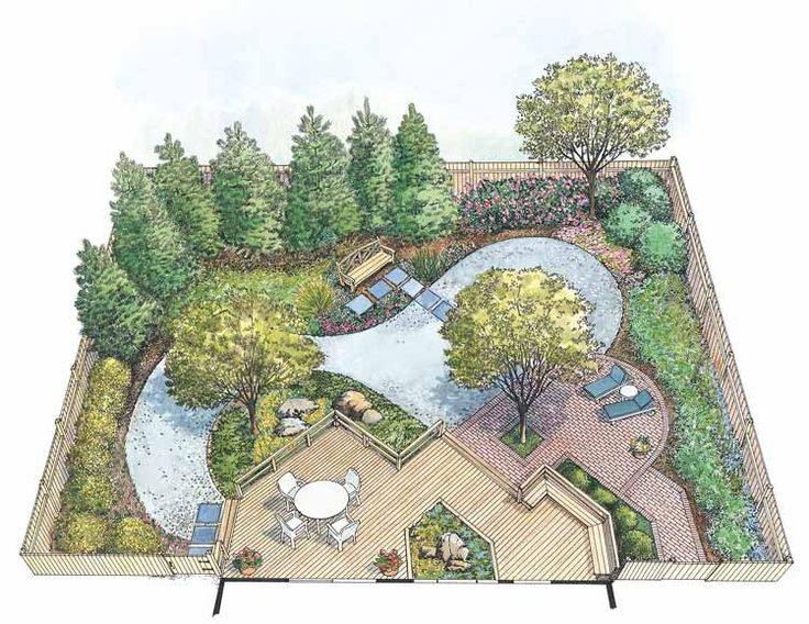 Good mix of angled deck, rounded patio and curved gravel for variety of outdoor living spaces and low maintenance (Eplans HWEPL11459).