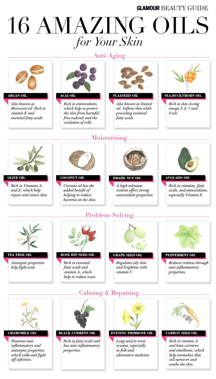 Best oils for your skin