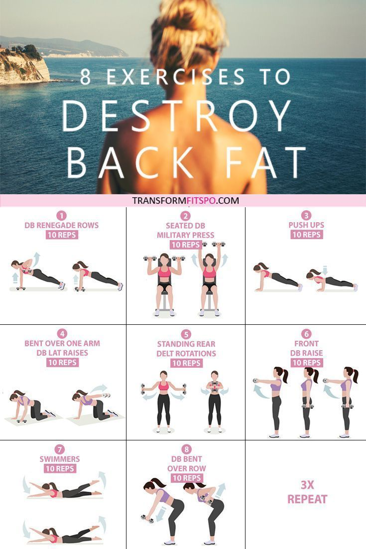 18501b2e79def  womensworkout  femalefitness  backfat  destroyfat Here are 8 great  exercises to get rid of that stubborn back fat. Go through the circuit 3  times for a ...