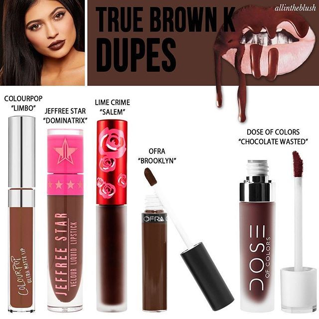 Kylie Jenner Cosmetics True Brown K Lipkit Dupes  More details