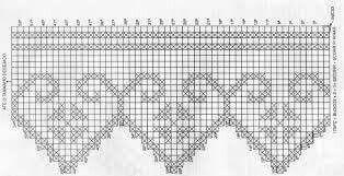 Bando de cortina de Crochê gráfico