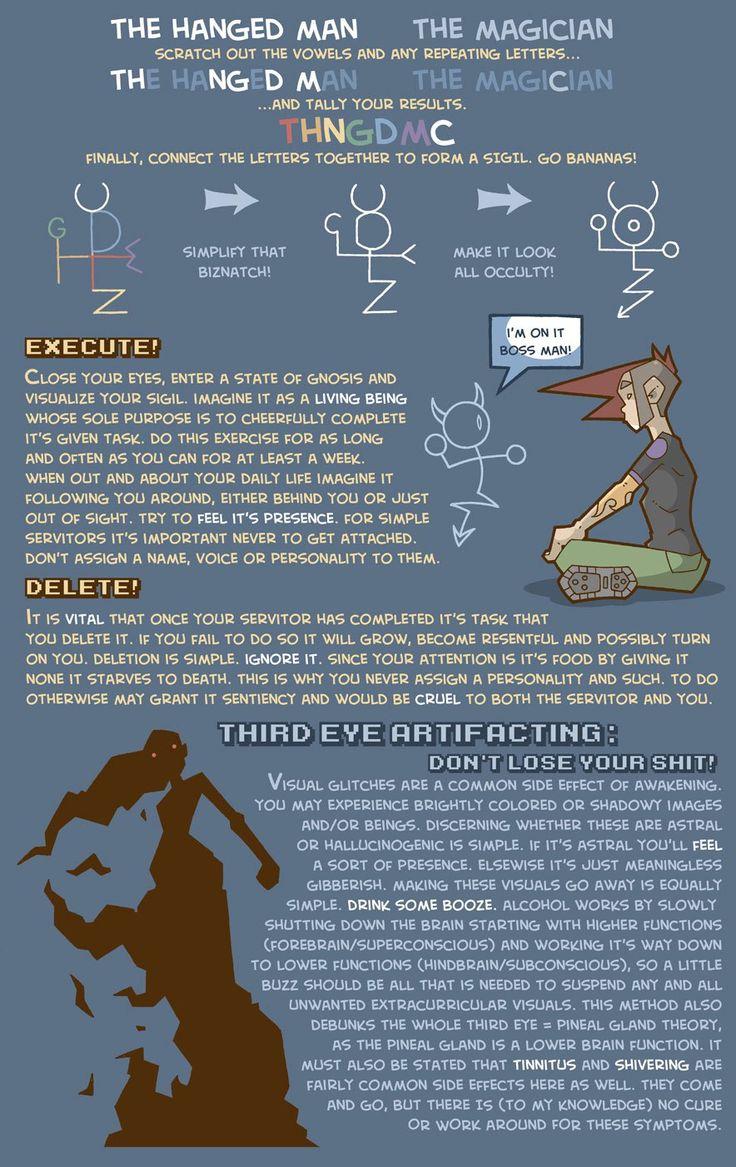 Psychonaut Field Manual Bluefluke Chaos Magick 7