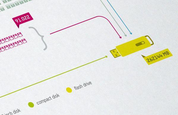 Popular Mechanics Infographics on http://www.topdesignmag.com