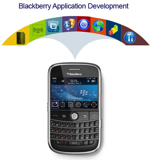 Looking for a Blackberry Apps Development company. Check the development services of ShahDeep International