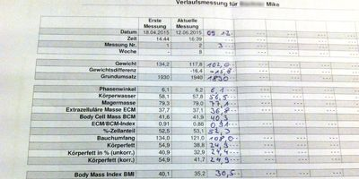 ODG Abnehmprojekt: Mikes persönlicher Erfahrungsbericht - Outdoor Gym / Felix Klemme