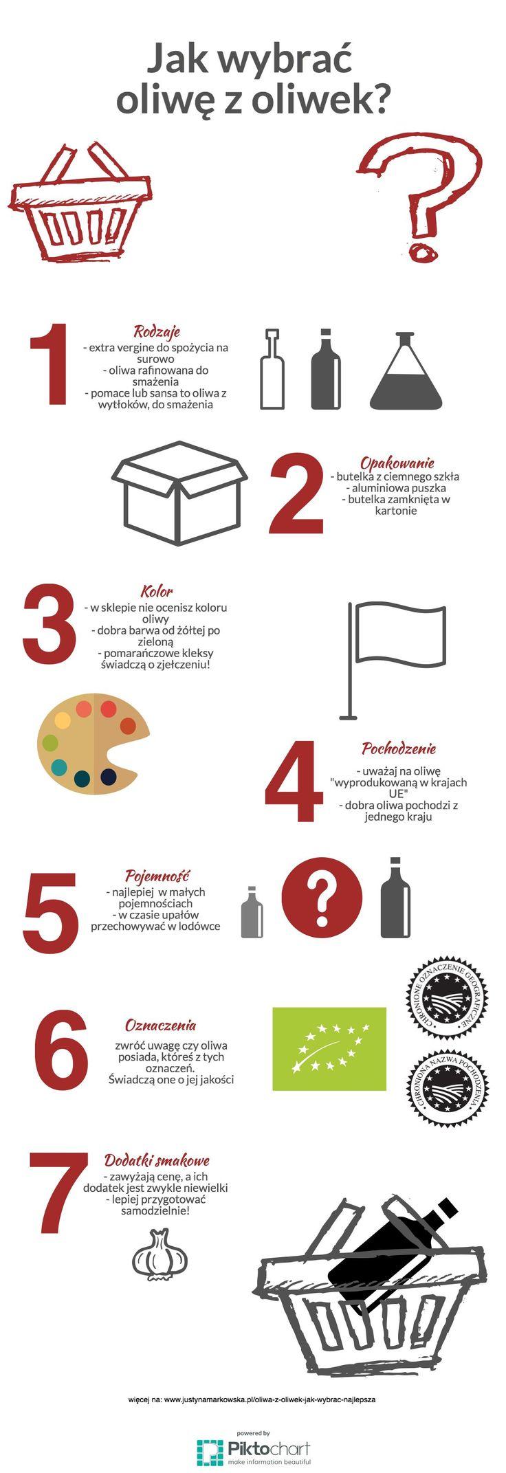 Jak wybrać oliwę z oliwek? Więcej na: http://www.justynamarkowska.pl/oliwa-z-oliwek-jak-wybrac-najlepsza/