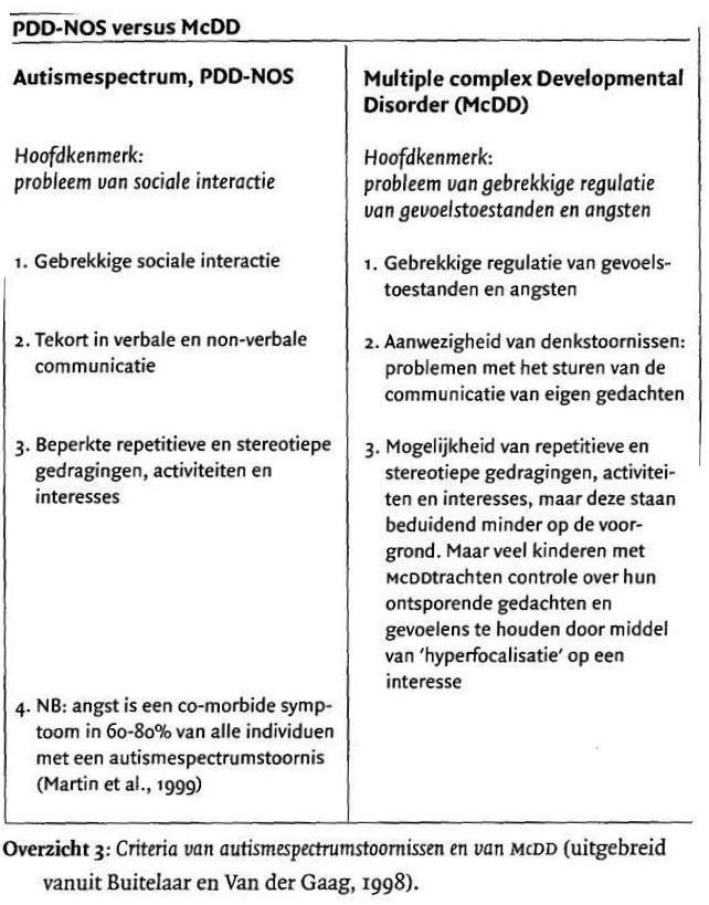 PDD NOS versus McDD