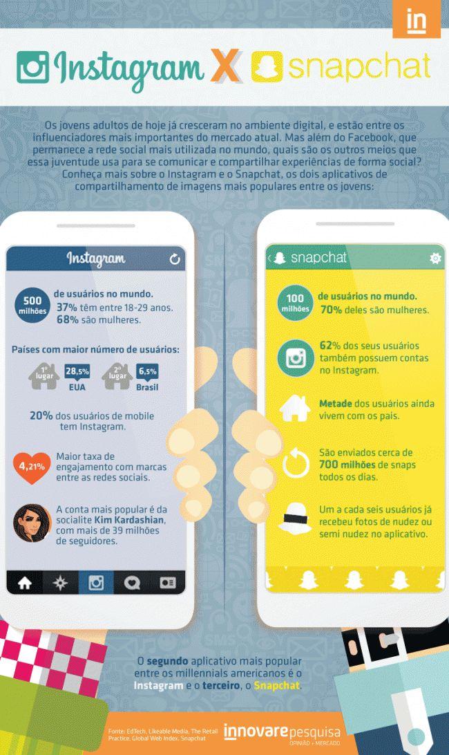 infografico_Instagram_Snapchat-navegin2