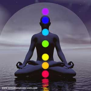 The colors of the chakras are related to the seven basic energy centers in the body. In addition the chakras are correlated to sounds, body functions & more.