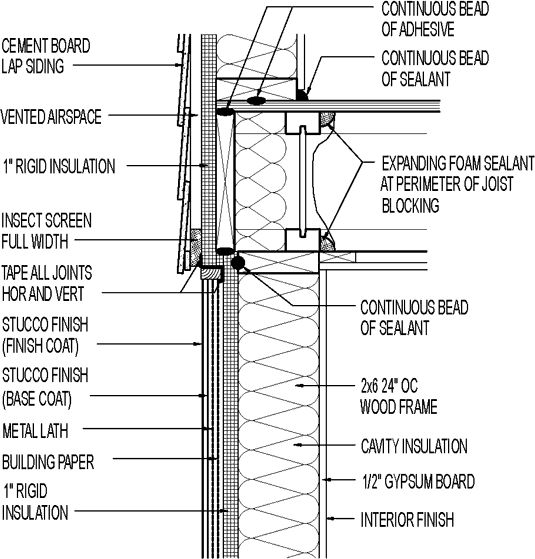 Best 25 rigid insulation ideas on pinterest rigid foam for Exterior z furring channel