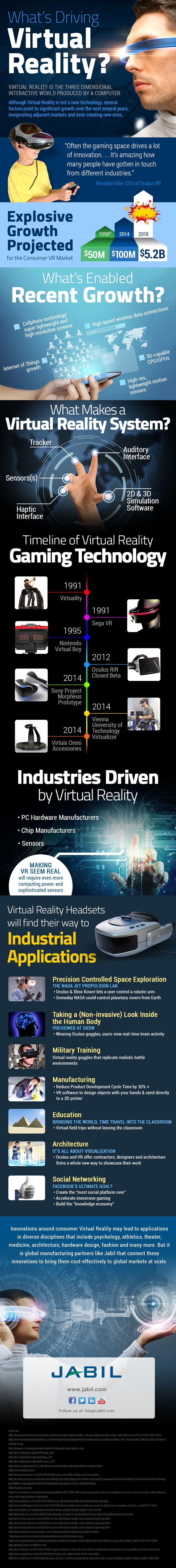 Virtual Reality Infographic