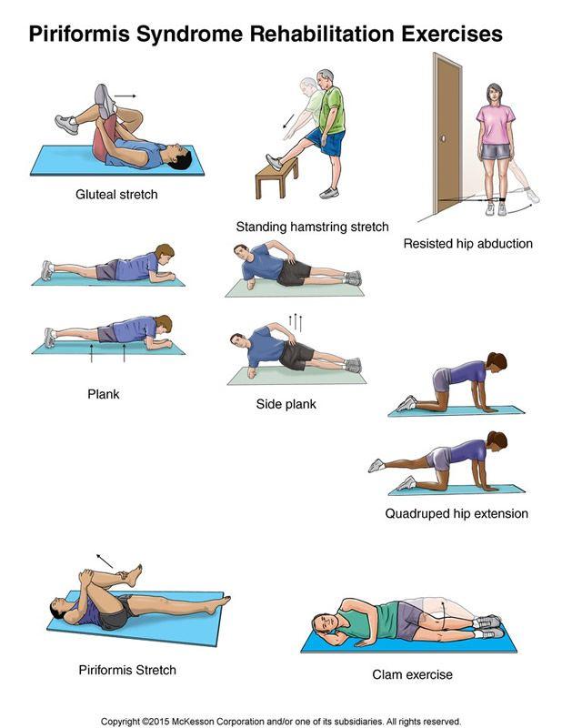 Piriformis Syndrome Exercises: Illustration | Motivation ...