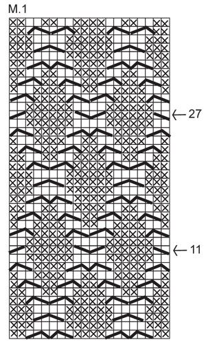 """DROPS 115-34 - Calcetas (medias) DROPS con torsadas (trenzas) y punto resorte en """"Alpaca"""". DROPS Design: Patrón No. Z-419 - Free pattern by DROPS Design"""