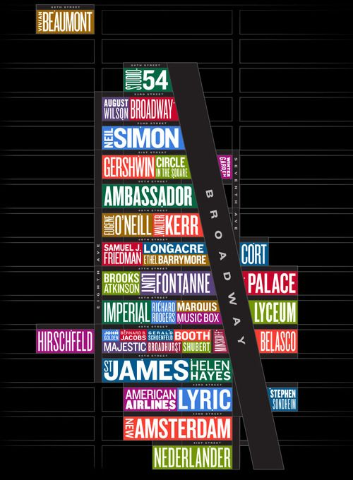 """Interactive map of the Broadway Theatre District at spotlightonbroadway.com - One of my favorite websites! They have a """"biography"""" video for each theater, usually including interviews of cast members from some of the most famous shows to play in that theater."""