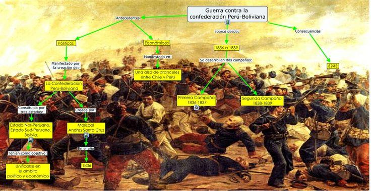 Guerra Confederación Perú-Boliviana