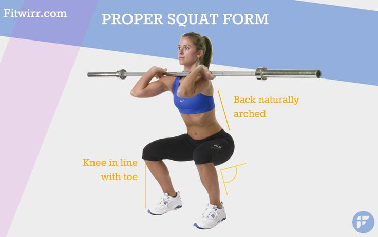 This beginner guide to proper squat will help get acquainted with the exercise and help you perform squat with perfect form in just 4 steps: as a result, you'll decrease your risk of hurting your back, knees and neck from while squatting.