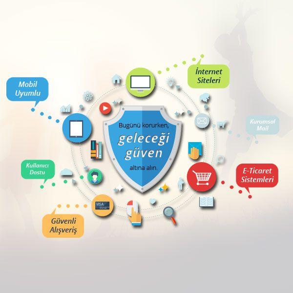 E-Ticaret    usetechs.com