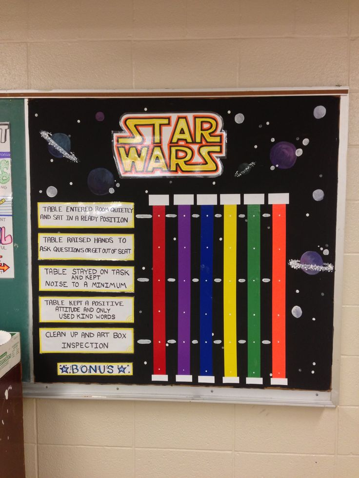My classroom management game. Stars are given to tables that do the missions on the left side. If the tables (each table has a color) get 4 stars they get a prize at the end if class. I'm a huge Star Ears nerd. -AP