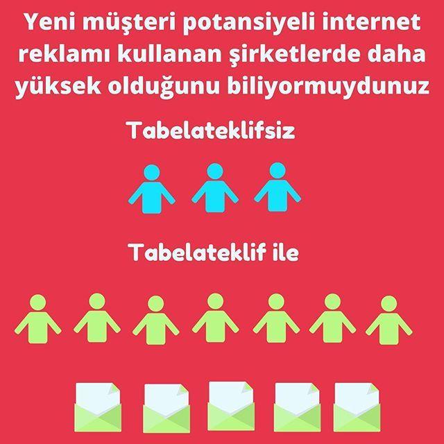 Yeni müşteriler için sizde ücretsiz kaydolun ve firmanızı tanıtın . www.tabelateklif.com veya profilden link via #digiteexxaa #tabela #sign #job #infographic #cutomerfeedback #new #free #website #sas #tabelateklif #freesoftware #advertising #company #istanbul #turkey #software
