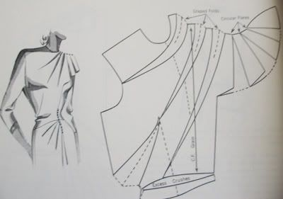 Asymmetrical neck pleat pattern drafting