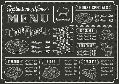 Cafe+Chalkboard+Menu | Chalkboard Restaurant Menu Template