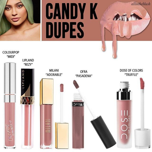 Kylie Jenner Cosmetics Candy K Lipkit Dupes More details