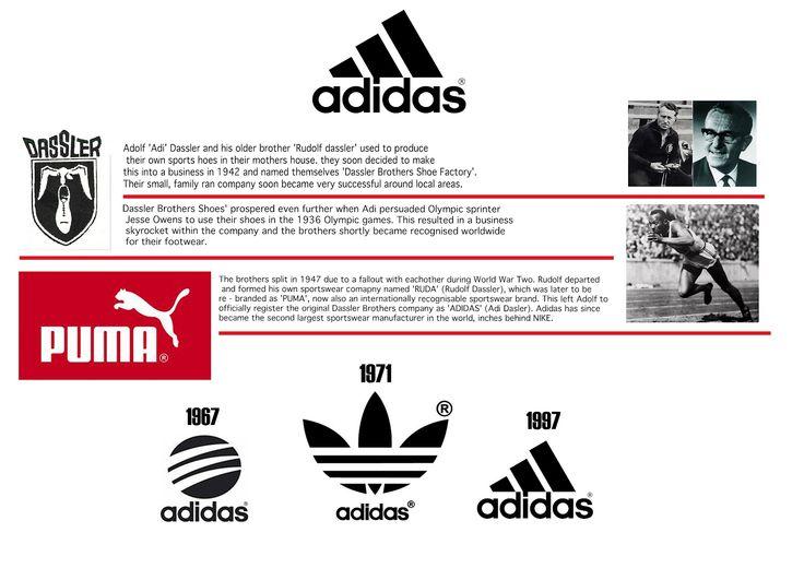 8583bd526 ... the adidas logo history ...