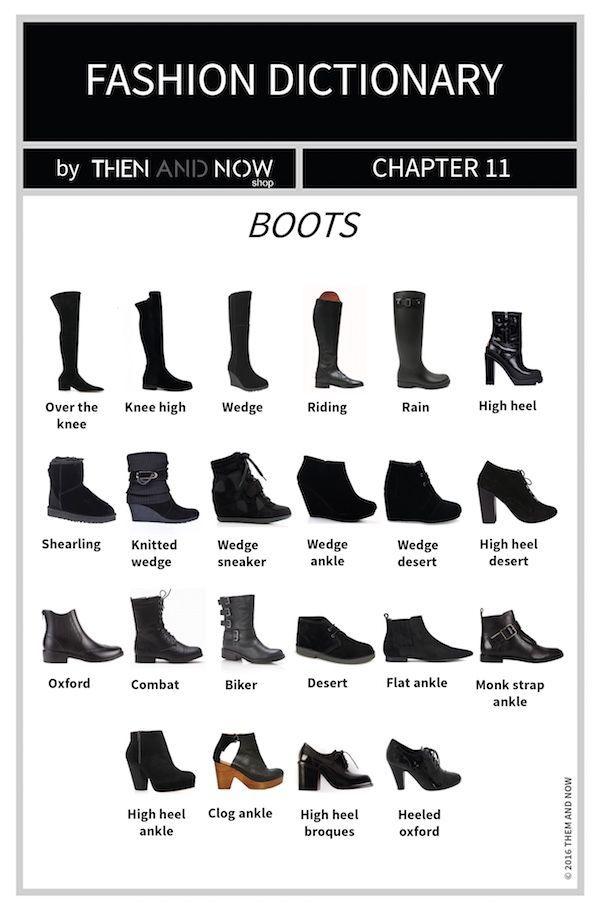 Boots Infographic: Types of Boots | Moda, Moda kobieca i