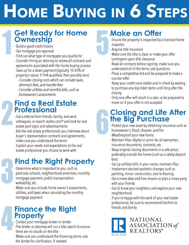 #INFOGRAPHIC: Home Buying in 6 Steps | @Realtors