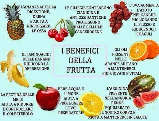 Gli innumerevoli benefici della frutta.