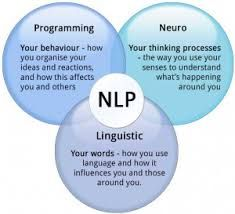 Neuro Linguistic Programming (NLP) in simple words is study of excellence. NLP is a popular form of applied psychology that has some serious scientific backing for basic concepts. NLP is also defined by some as science and art of creating change. It is simple and with its vast application field you are bound to find different people define it differently. Technically N, L and P in NLP mean