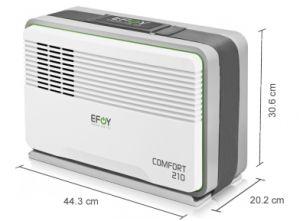 RV Care: EFOY Fuel Cells
