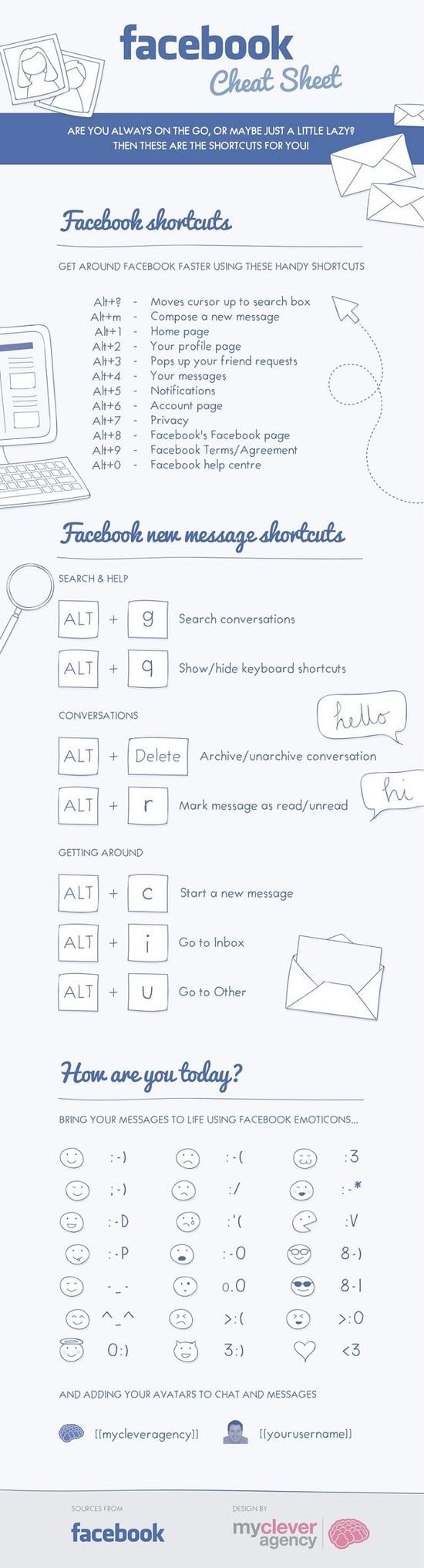 The 25 best emoticon keyboard ideas on pinterest heart keyboard atajos de teclado para facebook infografia infographic socialmedia buycottarizona