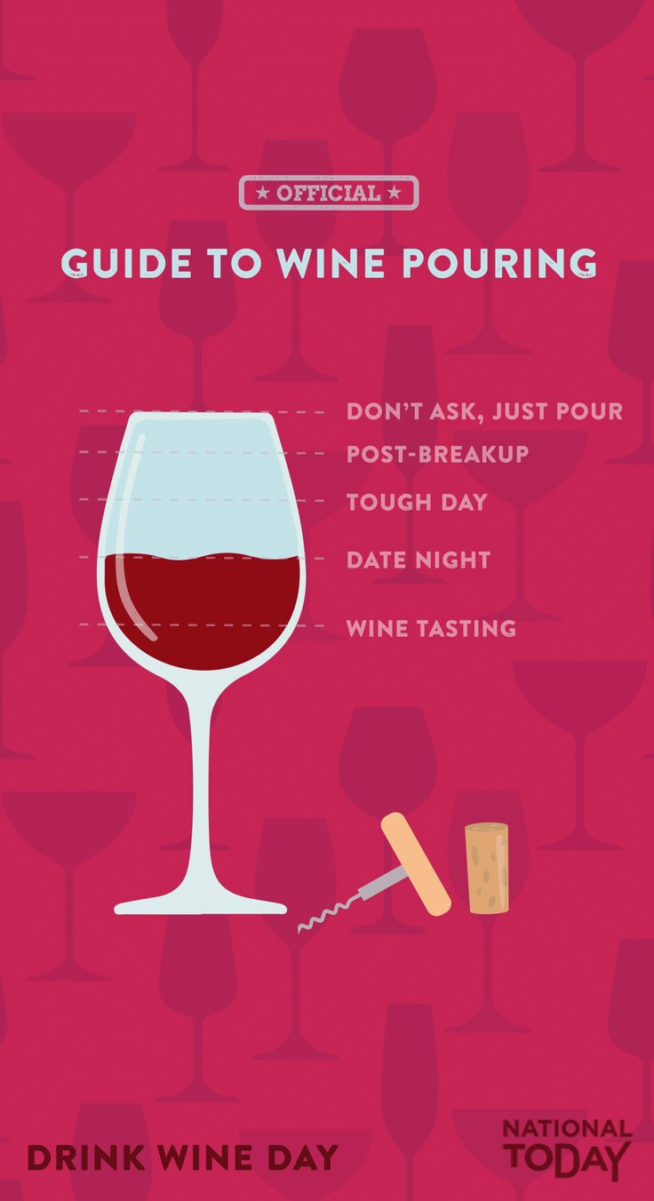 National Drink Wine Day – February 18