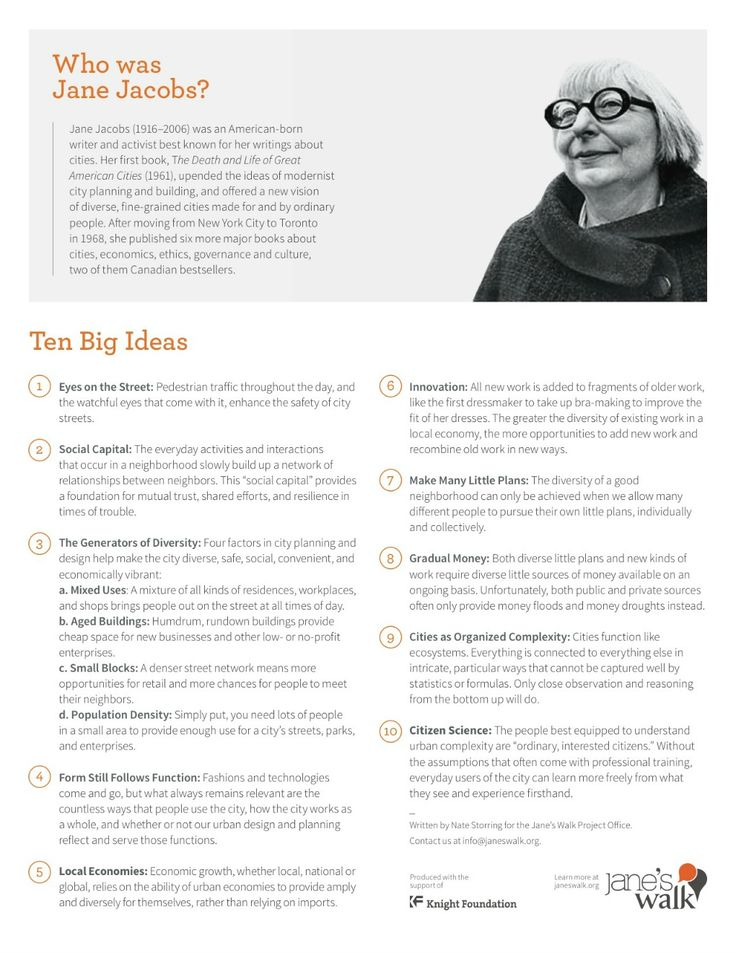 Jane Jacobs: Ten Big Ideas | Jane's Walk