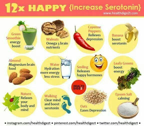 Serotonin Foods List