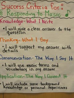 Success criteria for responding to music
