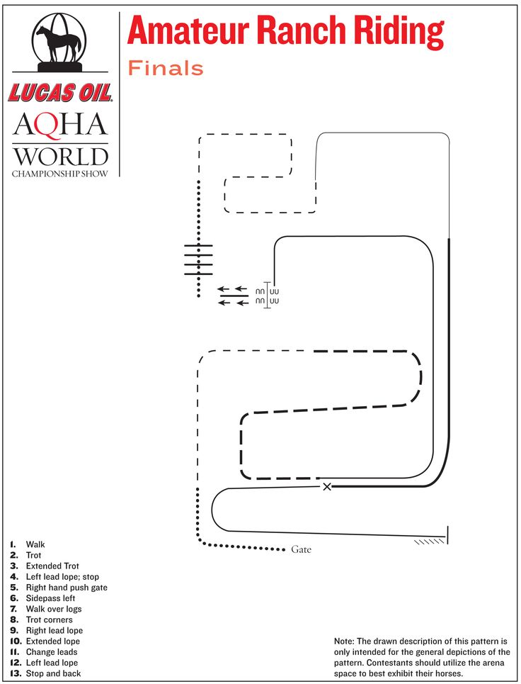 Amateur ranch riding finals pattern from the 2015 Lucas Oil AQHA World Championship Show