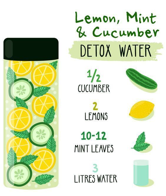 Lemon Water and Ketosis? You better believe it