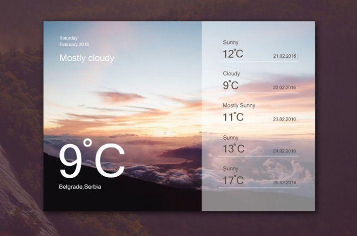 Weather Widget UI Design