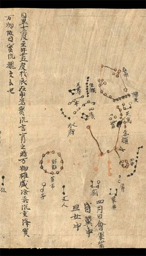 Dunhuang Chinese sky: A Comprehensive Study of the Oldest Known Star Atlas