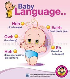 dunstan baby language chart - Google Search