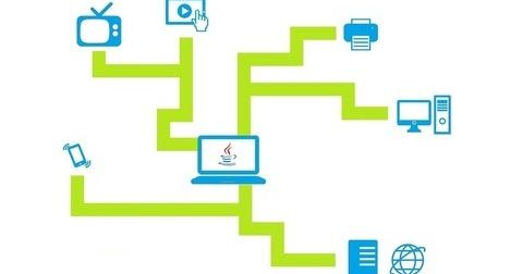 Java Network Programming - TCP/IP Socket Programming
