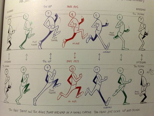run cycle ref