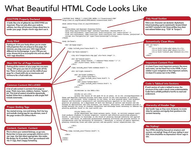 Beautiful HTML code