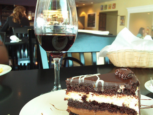 Dessert at Chatter's