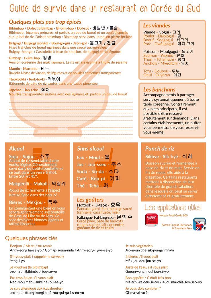 Guide de survie : les restaurants en Corée du Sud | GlOoBloOG